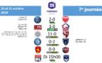 #D1F - J7 : LYON - BORDEAUX (dimanche, 15h00), les groupes retenus