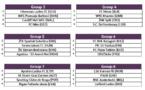 Ligue des Champions - Le tirage au sort du tour de qualification effectué