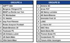 #D2F - Les compositions des groupes connus