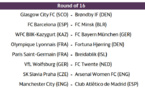 Ligue des Champions - Fortuna Hjørring et Breidablik pour les clubs français