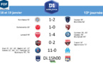 #D1Arkema - J13 : infos, compos...