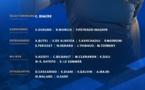 Bleues - La liste des 23 joueuses : avec MUNICH, THIBAUD et MALARD, mais sans HAMRAOUI