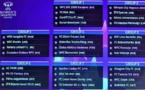 Ligue des Champions - Le tirage du sort de qualification 2013-2014