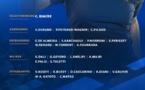 Bleues - La liste pour l'ALLEMAGNE : sans HENRY, LE SOMMER et BALTIMORE, avec BUSSY