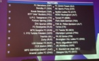 Ligue des Champions - Tirage compliqué pour les clubs français