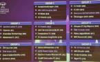 Ligue des Champions - Début de la compétition ce mardi