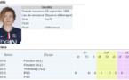 D1 - Josephine HENNING résilie aussi son contrat avec le PSG
