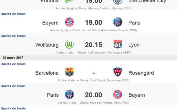 Ligue des Champions - La programmation des quarts de finale connue : l'OL au Parc OL, le PSG au Parc des Princes