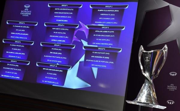 Ligue des Champions - Le tirage du tour préliminaire