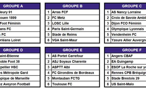 Challenge U19 - La composition des groupes de la 1re phase