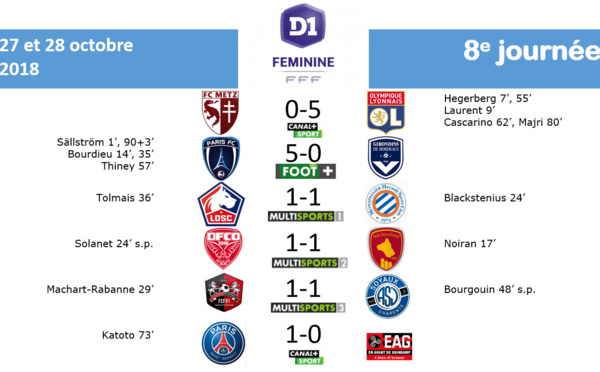 #D1F - LIVE J8 : PSG - GUINGAMP : 1-0 (terminé)
