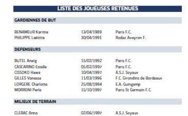 FRANCE B - La liste pour le match face à la BELGIQUE