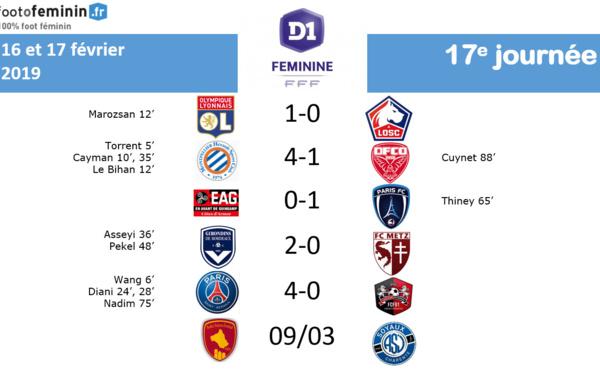 #D1F - LIVE J17 : PSG - FLEURY : 4-0 (terminé)
