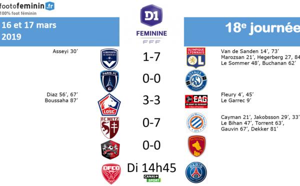 #D1F - LIVE J18 : L'OL reste devant, le PSG sur le fil, RODEZ en grande difficulté