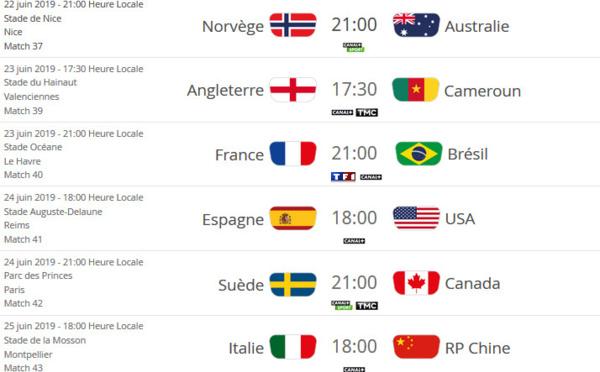 Coupe du Monde - Ce sera FRANCE - BRESIL en huitième dimanche soir