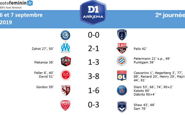 #D1Arkema - J2 : BORDEAUX rejoint le PSG, l'OL et MONTPELLIER