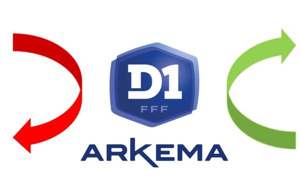 #D1Arkema - Les transferts de l'intersaison