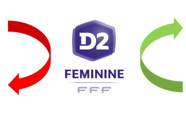 #D2F - Les transferts de l'intersaison