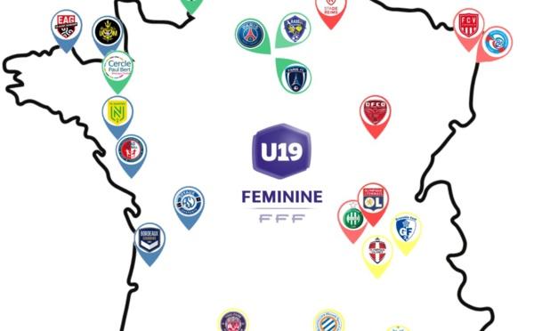 Championnat U19 - Les groupes de la première phase de championnat 2020-2021 dévoilés
