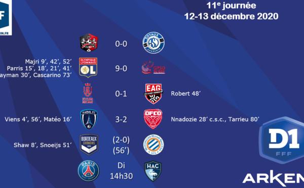 #D1Arkema - J11 : Le PSG appliqué face au HAVRE