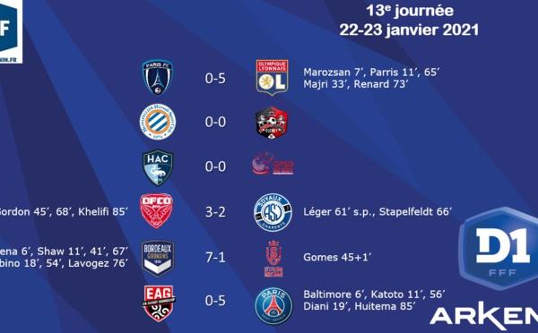 #D1Arkema - J13 : Le PSG emboîte le pas de l'OL, BORDEAUX conforte sa 3e place, SOYAUX, LE HAVRE et ISSY n'avancent toujours pas