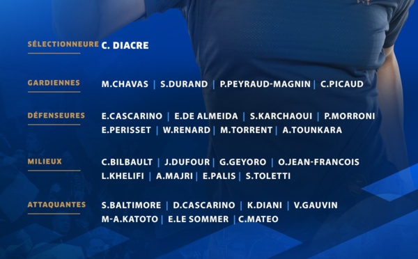 Bleues - La liste pour le tournoi de France : quelques nouvelles venues, le retour de Toletti