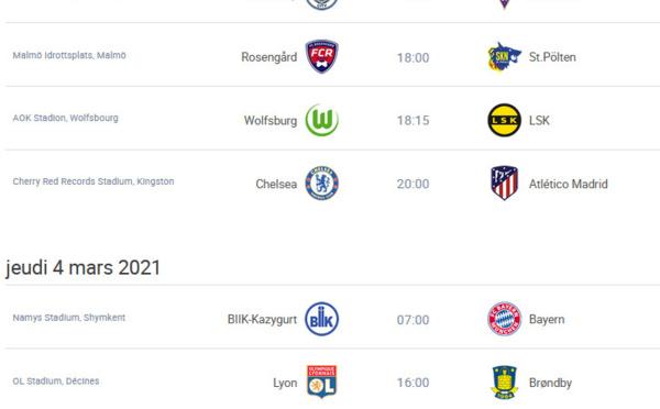 Ligue des Champions (Huitièmes) - Présentation : l'Europe reprend ses droits