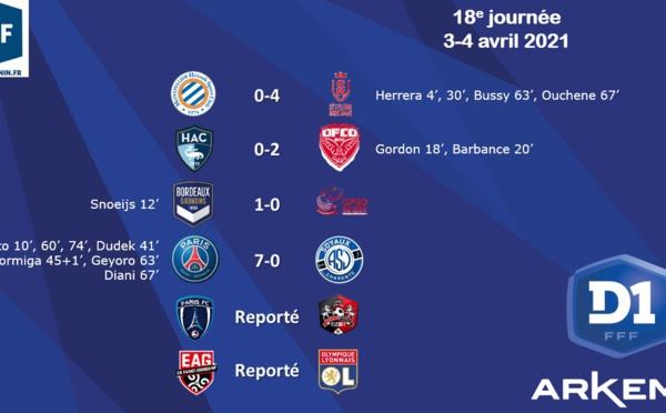 #D1Arkema - J18 : Le PSG déroule, REIMS coule MONTPELLIER