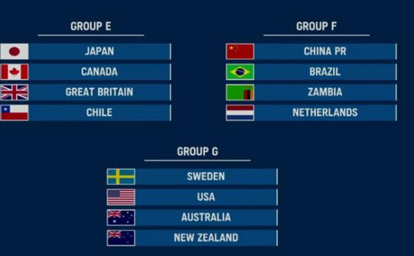 Tokyo2020 - Les groupes et le calendrier connus pour le tournoi olympique