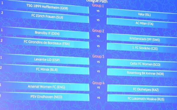 Ligue des Champions - Entrée abordable pour BORDEAUX, puis adversaire scandinave
