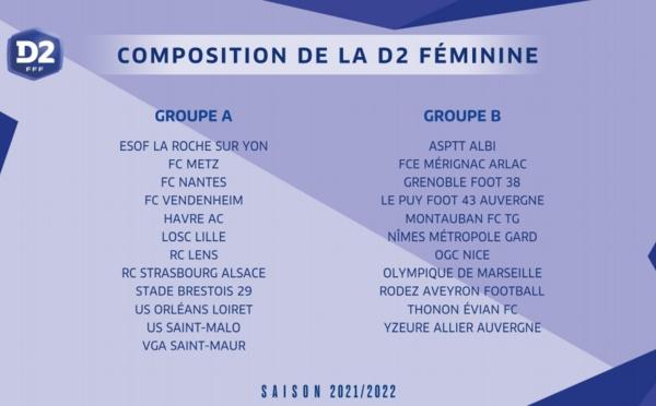 #D2F - Compositions des groupes : le HAC dans un groupe A relevé, un groupe B à 11