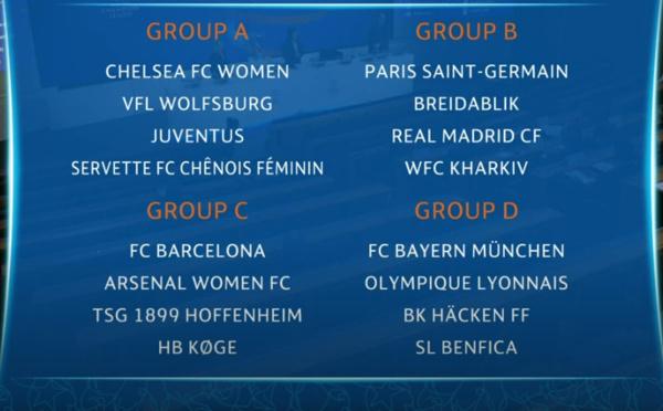 #UWCL - Un bon tirage pour le PSG, l'OL avec le Bayern