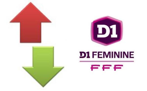 #D1F - Les mouvements de joueuses en D1 : Loes GEURTS au PSG