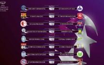 Ligue des Champions (Huitièmes) - LYON face à ZÜRICH, le PSG contre le champion kazakh