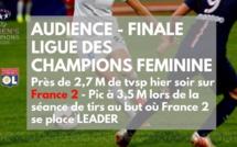 #UWCL - Ligue des Champions - 2,7 millions en moyenne, France 2 leader lors des tirs au but