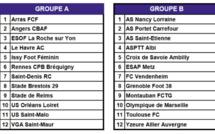 #D2F - Les groupes dévoilés