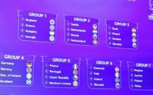 U17 - La FRANCE ira au PORTUGAL pour le Tour Elite