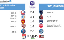 #D1F - LIVE J12 : OL - EAG : 7-0 (terminé)