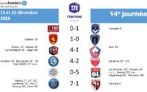 #D1F - LIVE J14 : Les détails des matchs : l'OL et le PSG accentuent leur avance