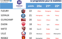 #D1F - J20 : Course au maintien : Rodez condamné ce week-end ?