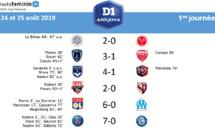 #D1Arkema - J1 : Six victoires à domicile pour débuter