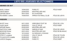 U18 - Premier stage à Clairefontaine pour préparer le tour Elite