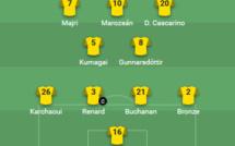Ligue des Champions - WOLFSBURG - LYON : le bilan des joueuses lyonnaises