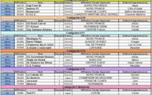 MOZAIC FOOT CHALLENGE - Découvrez les qualifiés pour la finale de CLAIREFONTAINE ce week-end...