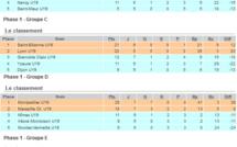 Challenge U19 (8e journée) - Huit équipes connues pour la phase Elite