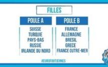 Scolaire - Le tirage de l'Euro Foot Jeunes 2016 effectué