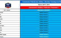 Arbitres - Les classements des Fédérales Féminines 1 et 2