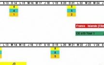 Saison 2008-2009 : le calendrier d'une saison bien chargée